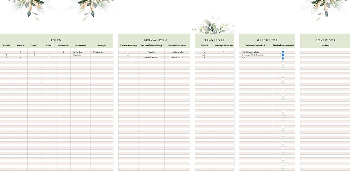 Menüplanung, Hotelplanung, Transport uvm - Hochzeitsgästeliste