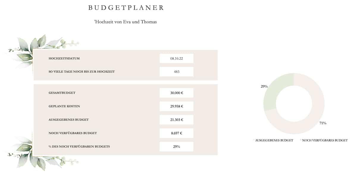 Das Hochzeitsbudget - eine Excel-Vorlage für deine Übersicht